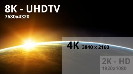 Comparison 8K - 4K - 2K